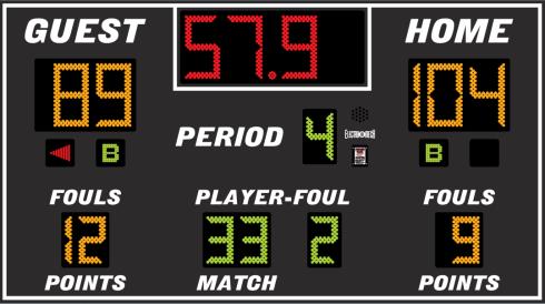 NBA score