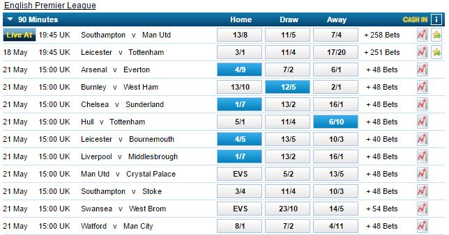 Accumulator Bets Explained How To Place An Acca And Calculate Your