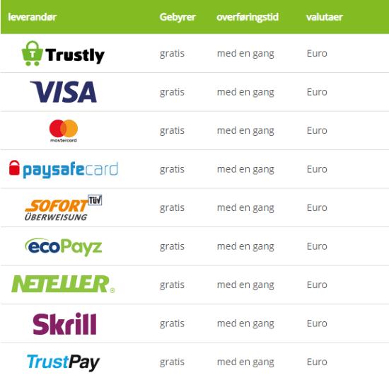 Lapalingo Betalingsmetoder
